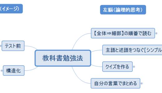 【簡単】中学生向け教科書の勉強法[ポイントは6つ]